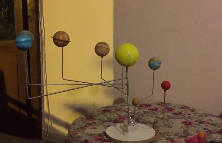 3 Boyutlu Güneş Sistemi Yapımı