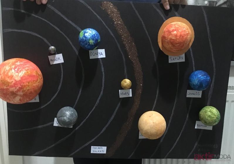 Güneş Sistemi Proje Ödevi Yapımı