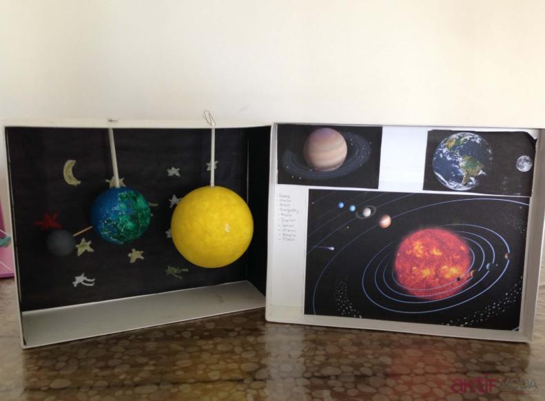 Kutu İçerisine Güneş Sistemi Yapımı